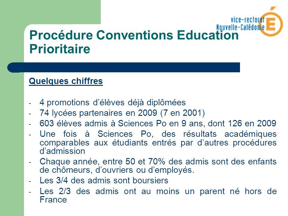 Procédure Conventions Education Prioritaire Quelques chiffres - 4 promotions délèves déjà diplômées - 74 lycées partenaires en 2009 (7 en 2001) - 603