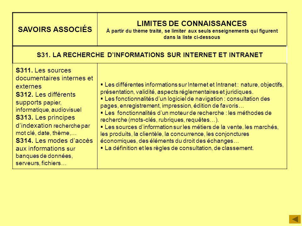 SAVOIRS ASSOCIÉS LIMITES DE CONNAISSANCES À partir du thème traité, se limiter aux seuls enseignements qui figurent dans la liste ci-dessous S31. LA R