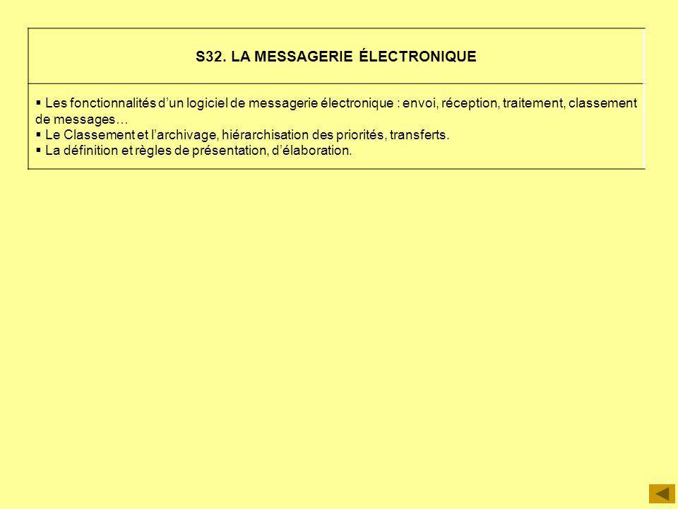 S32. LA MESSAGERIE ÉLECTRONIQUE Les fonctionnalités dun logiciel de messagerie électronique : envoi, réception, traitement, classement de messages… Le