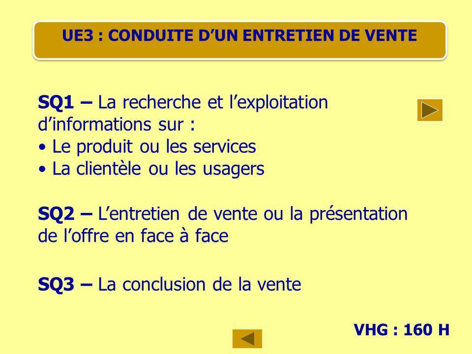 SQ1 – La recherche et lexploitation dinformations sur : Le produit ou les services La clientèle ou les usagers SQ2 – Lentretien de vente ou la présent