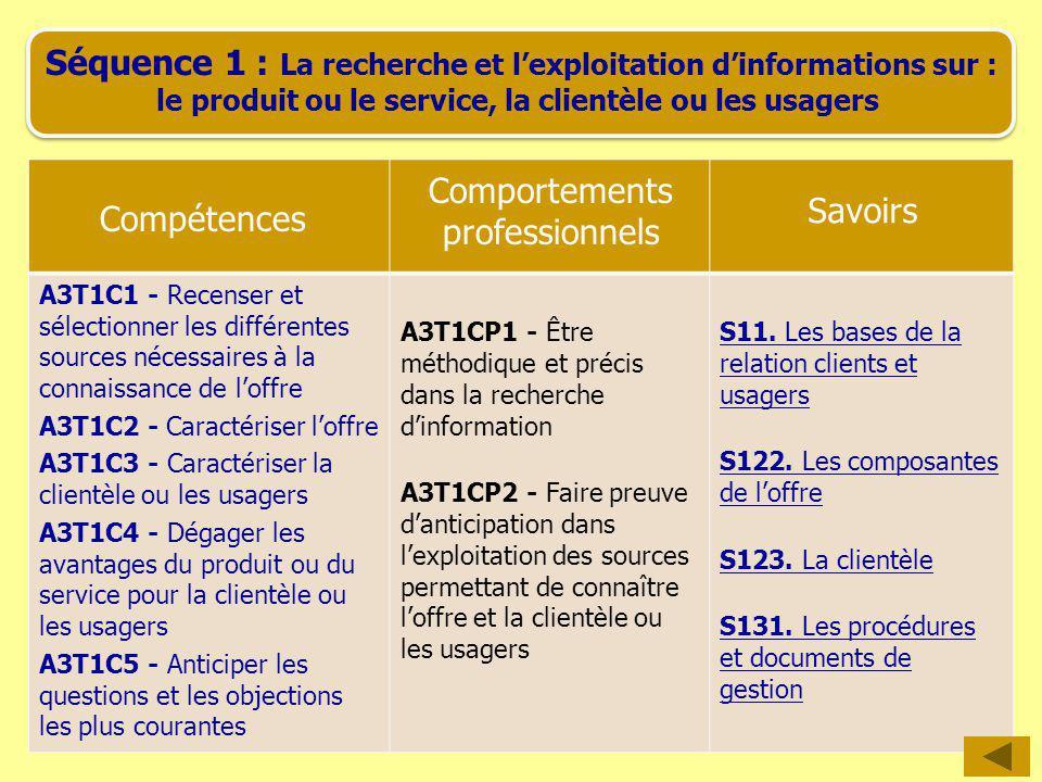 Séquence 1 : La recherche et lexploitation dinformations sur : le produit ou le service, la clientèle ou les usagers Séquence 1 : La recherche et lexp