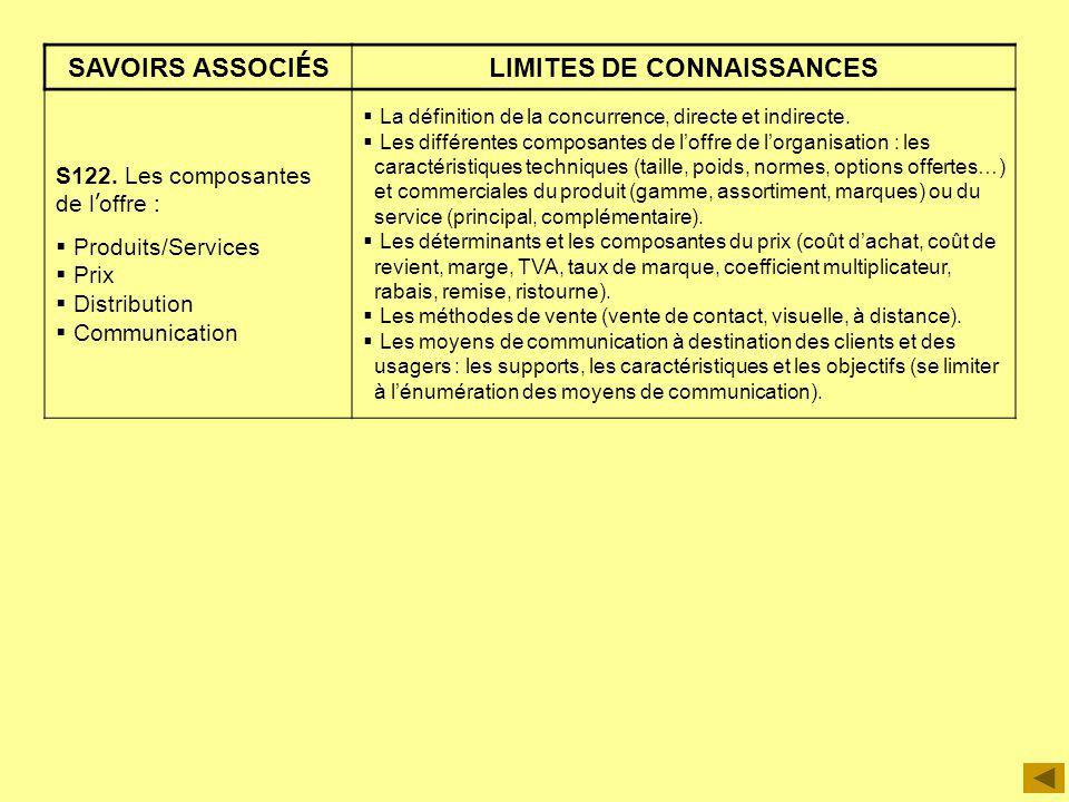 SAVOIRS ASSOCI É S LIMITES DE CONNAISSANCES S122. Les composantes de l offre : Produits/Services Prix Distribution Communication La définition de la c