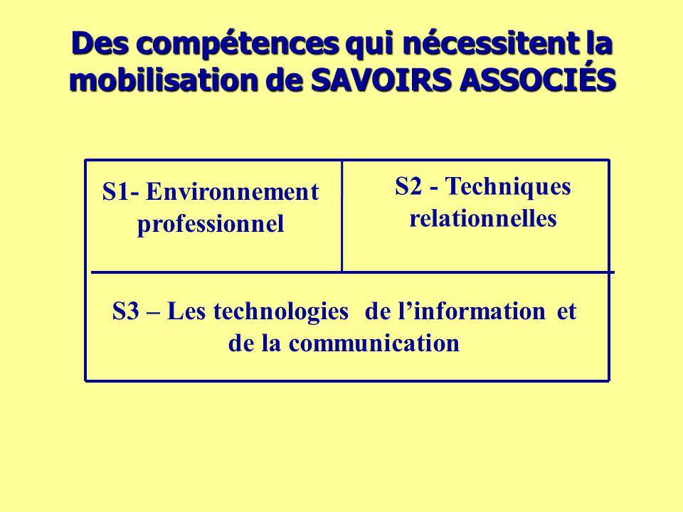 Des compétences qui nécessitent la mobilisation de SAVOIRS ASSOCIÉS S1- Environnement professionnel S3 – Les technologies de linformation et de la com