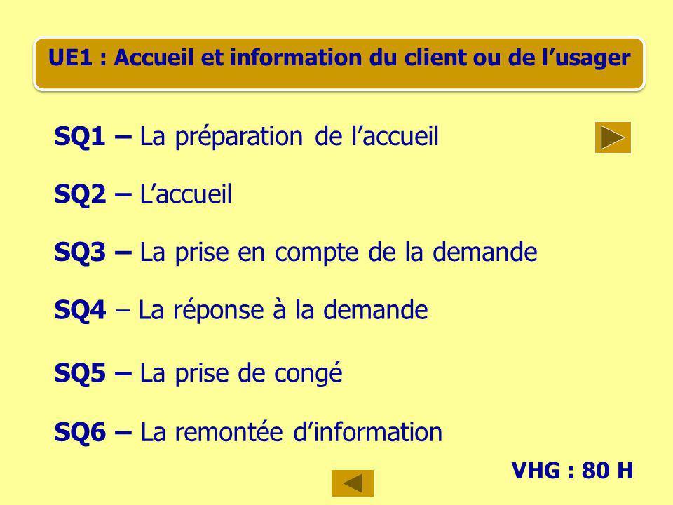 UE1 : Accueil et information du client ou de lusager SQ1 – La préparation de laccueil SQ2 – Laccueil SQ3 – La prise en compte de la demande SQ4 – La r