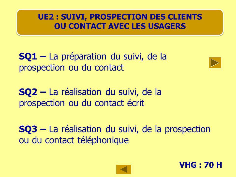 UE2 : SUIVI, PROSPECTION DES CLIENTS OU CONTACT AVEC LES USAGERS UE2 : SUIVI, PROSPECTION DES CLIENTS OU CONTACT AVEC LES USAGERS SQ1 – La préparation