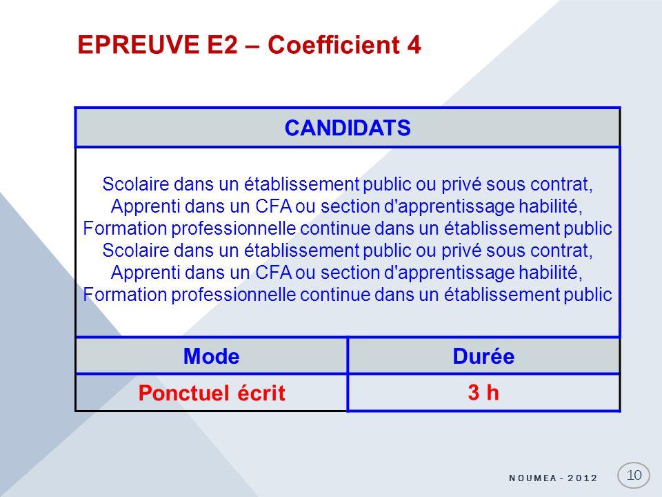 EPREUVE E2 – Coefficient 4 CANDIDATS Scolaire dans un établissement public ou privé sous contrat, Apprenti dans un CFA ou section d'apprentissage habi