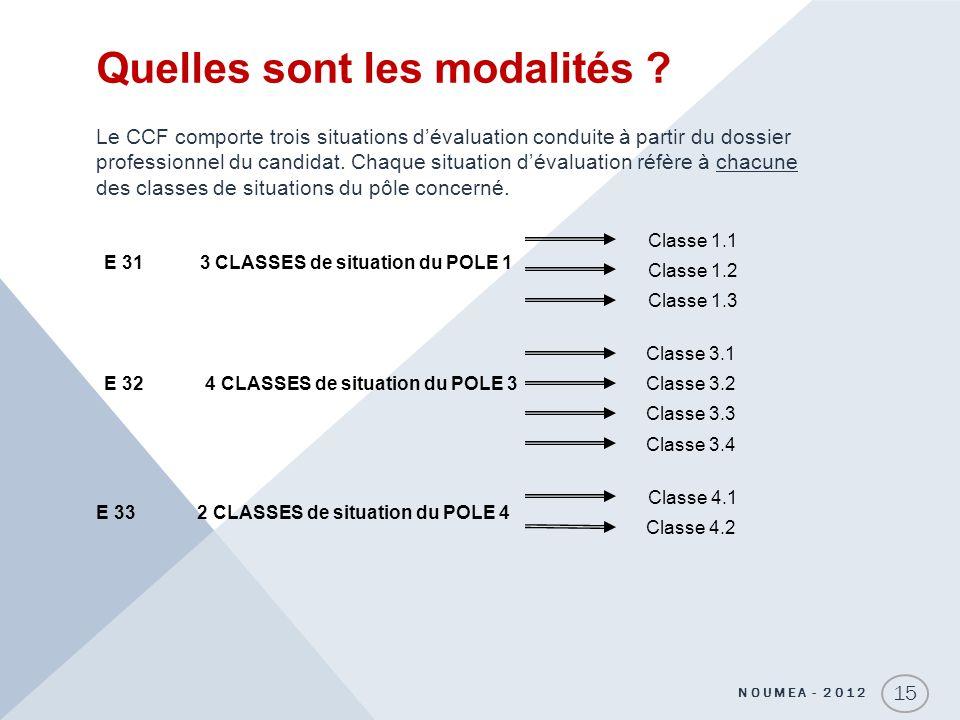 Quelles sont les modalités ? NOUMEA - 2012 15 Le CCF comporte trois situations dévaluation conduite à partir du dossier professionnel du candidat. Cha