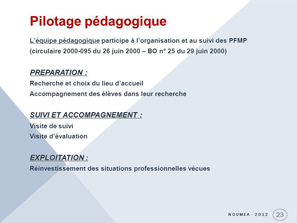 Pilotage pédagogique Léquipe pédagogique participe à lorganisation et au suivi des PFMP (circulaire 2000-095 du 26 juin 2000 – BO n° 25 du 29 juin 200