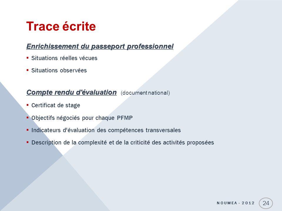 Trace écrite Enrichissement du passeport professionnel Situations réelles vécues Situations observées Compte rendu d'évaluation Compte rendu d'évaluat