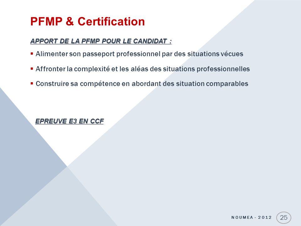 APPORT DE LA PFMP POUR LE CANDIDAT : Alimenter son passeport professionnel par des situations vécues Affronter la complexité et les aléas des situatio