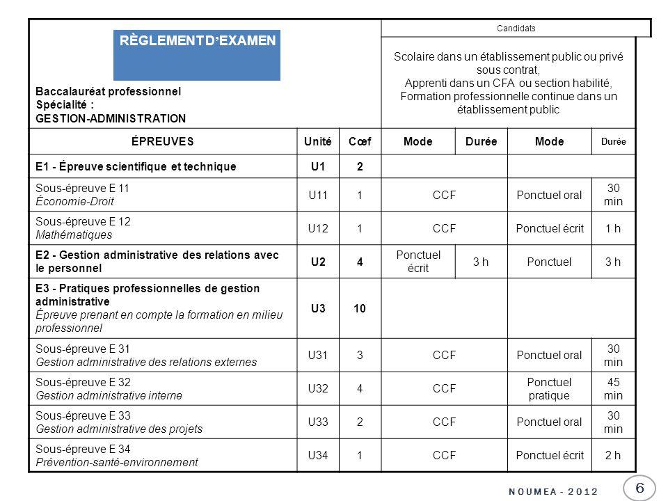 NOUMEA - 2012 6 RÈGLEMENT DEXAMEN ANNEXE II b Baccalauréat professionnel Spécialité : GESTION-ADMINISTRATION Candidats Scolaire dans un établissement