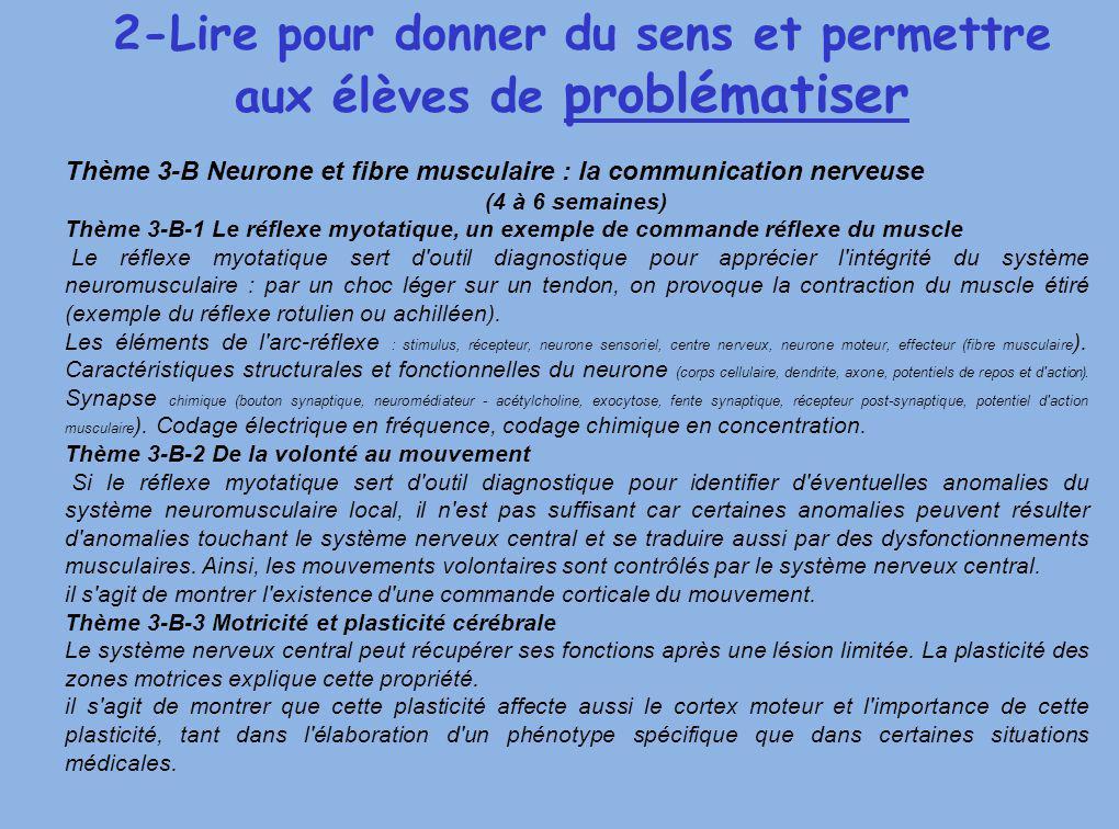 2-Lire pour donner du sens et permettre aux élèves de problématiser Thème 3-B Neurone et fibre musculaire : la communication nerveuse (4 à 6 semaines)