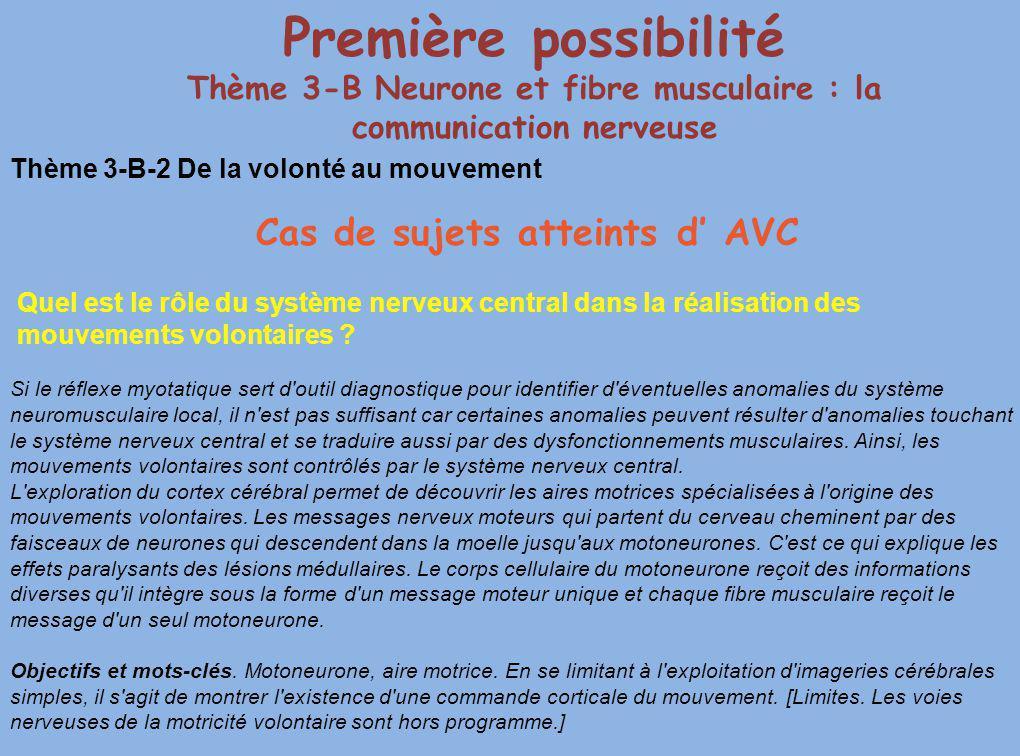Thème 3-B-2 De la volonté au mouvement Cas de sujets atteints d AVC Quel est le rôle du système nerveux central dans la réalisation des mouvements vol