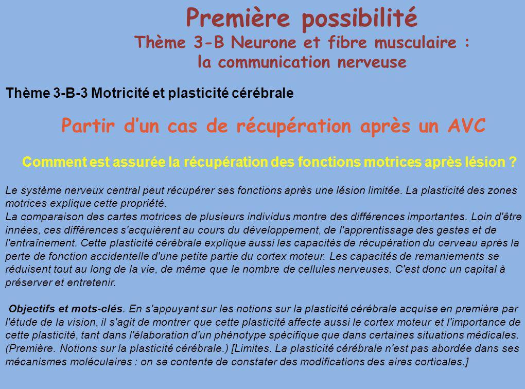 Thème 3-B-3 Motricité et plasticité cérébrale Partir dun cas de récupération après un AVC Comment est assurée la récupération des fonctions motrices a