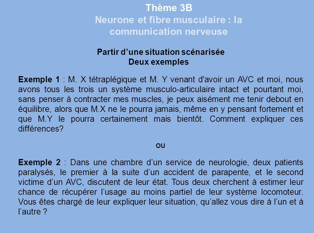 Partir dune situation scénarisée Deux exemples Exemple 1 : M. X tétraplégique et M. Y venant d'avoir un AVC et moi, nous avons tous les trois un systè