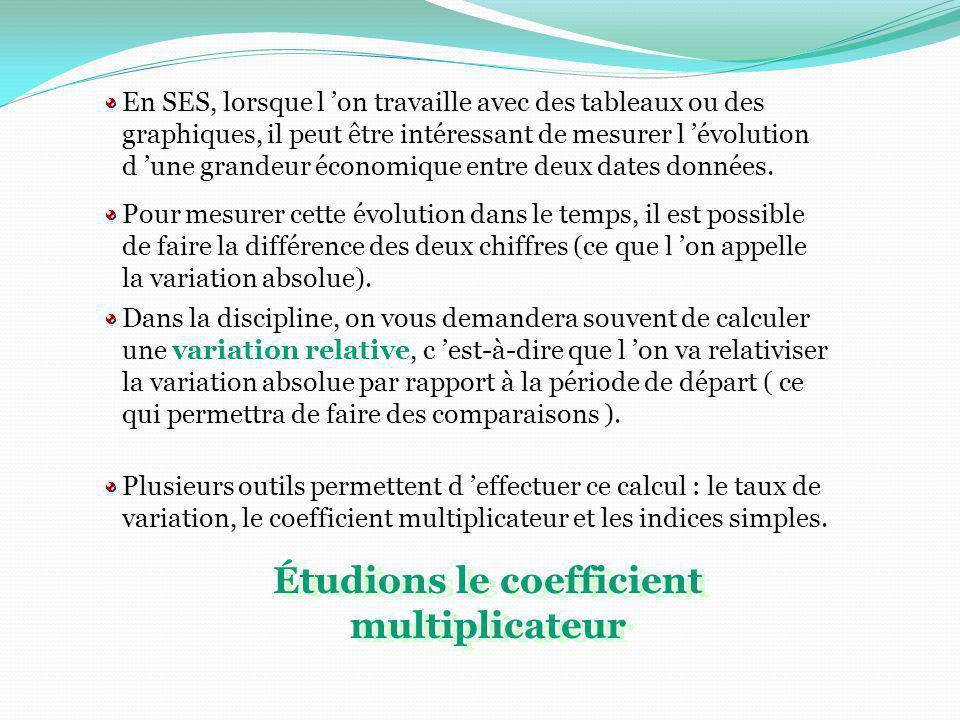 Définition Le coefficient multiplicateur est un rapport entre deux valeurs d une même grandeur.