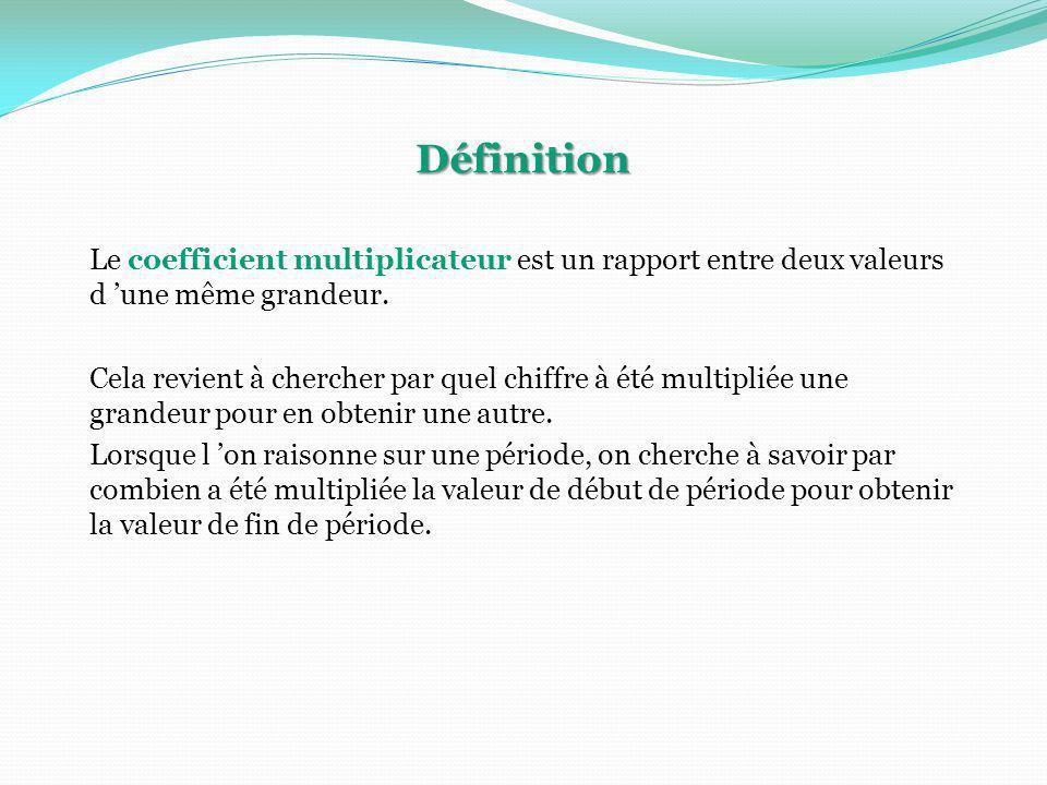 Définition Le coefficient multiplicateur est un rapport entre deux valeurs d une même grandeur. Cela revient à chercher par quel chiffre à été multipl
