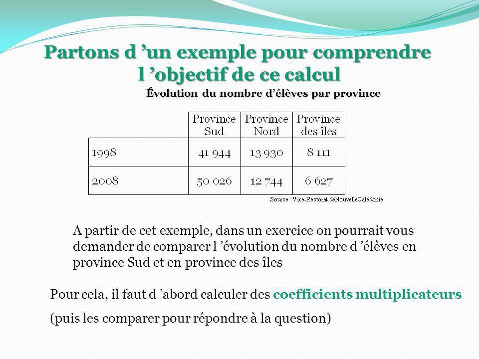 Partons d un exemple pour comprendre l objectif de ce calcul A partir de cet exemple, dans un exercice on pourrait vous demander de comparer l évoluti