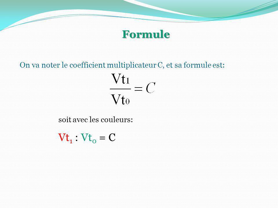 soit avec les couleurs: Vt 1 : Vt 0 = C On va noter le coefficient multiplicateur C, et sa formule est: Formule