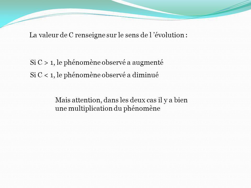 La valeur de C renseigne sur le sens de l évolution : Si C > 1, le phénomène observé a augmenté Si C < 1, le phénomène observé a diminué Mais attentio
