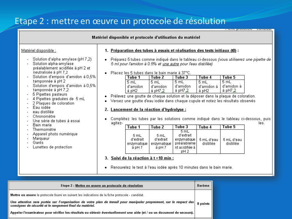 Etape 2 : mettre en œuvre un protocole de résolution