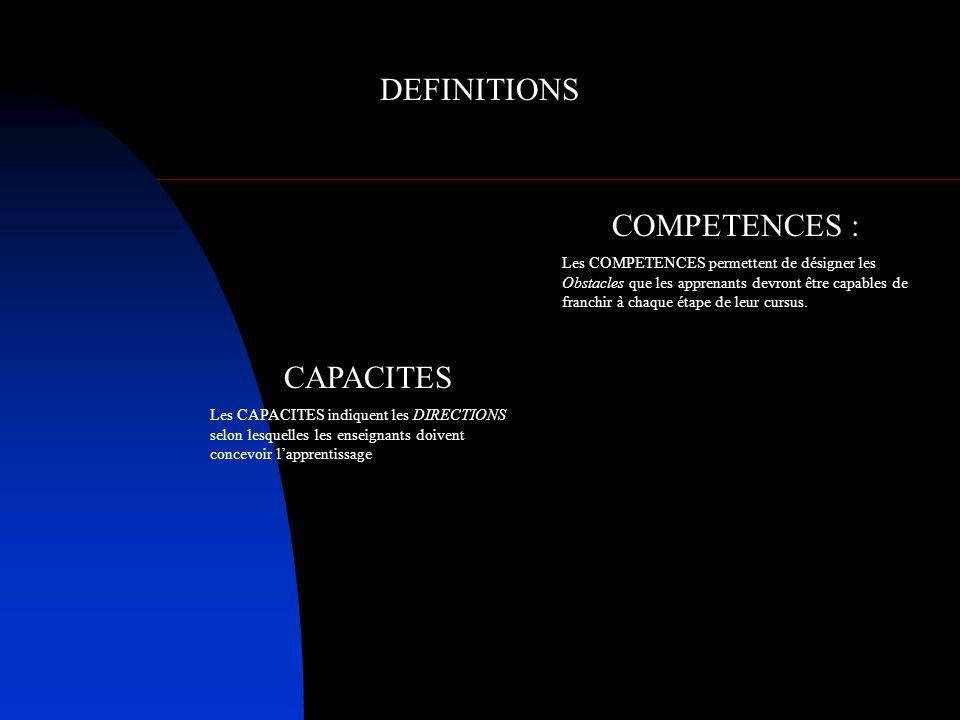 DEFINITIONS CAPACITES COMPETENCES CAPACITE : Une CAPACITE désigne laxe de FORMATION selon lequel doit progresser le formé. Une CAPACITE nest ni observ