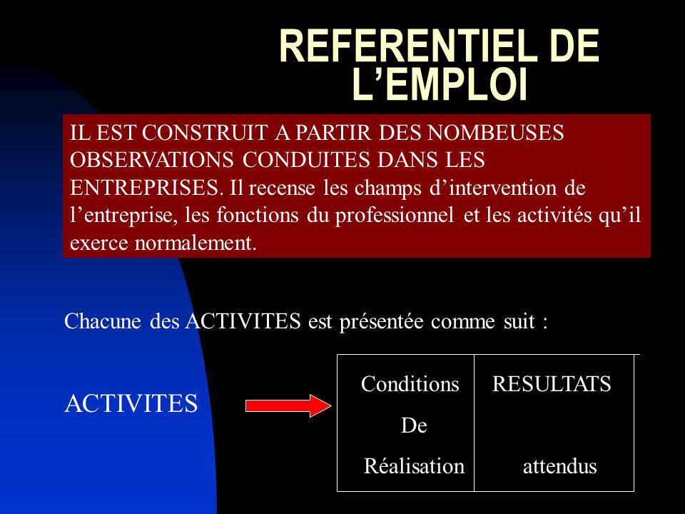 REFERENTIEL DE LEMPLOI IL EST CONSTRUIT A PARTIR DES NOMBEUSES OBSERVATIONS CONDUITES DANS LES ENTREPRISES.