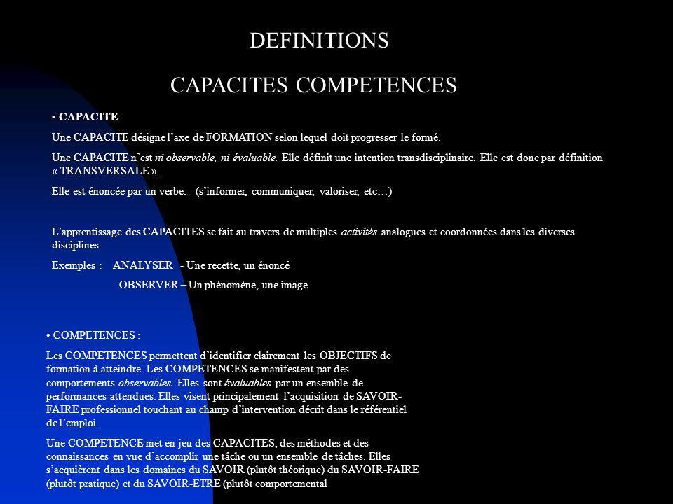 REFERENTIEL DU DIPLÔME (domaine professionnel) Cest lensemble des COMPETENCES et des SAVOIRS ASSOCIES qui doivent être maîtrisés en fin de formation.