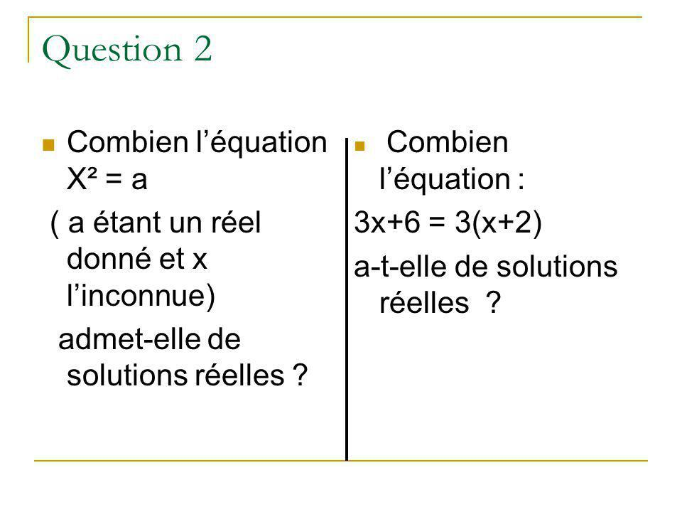 Question 2 Combien léquation X² = a ( a étant un réel donné et x linconnue) admet-elle de solutions réelles .