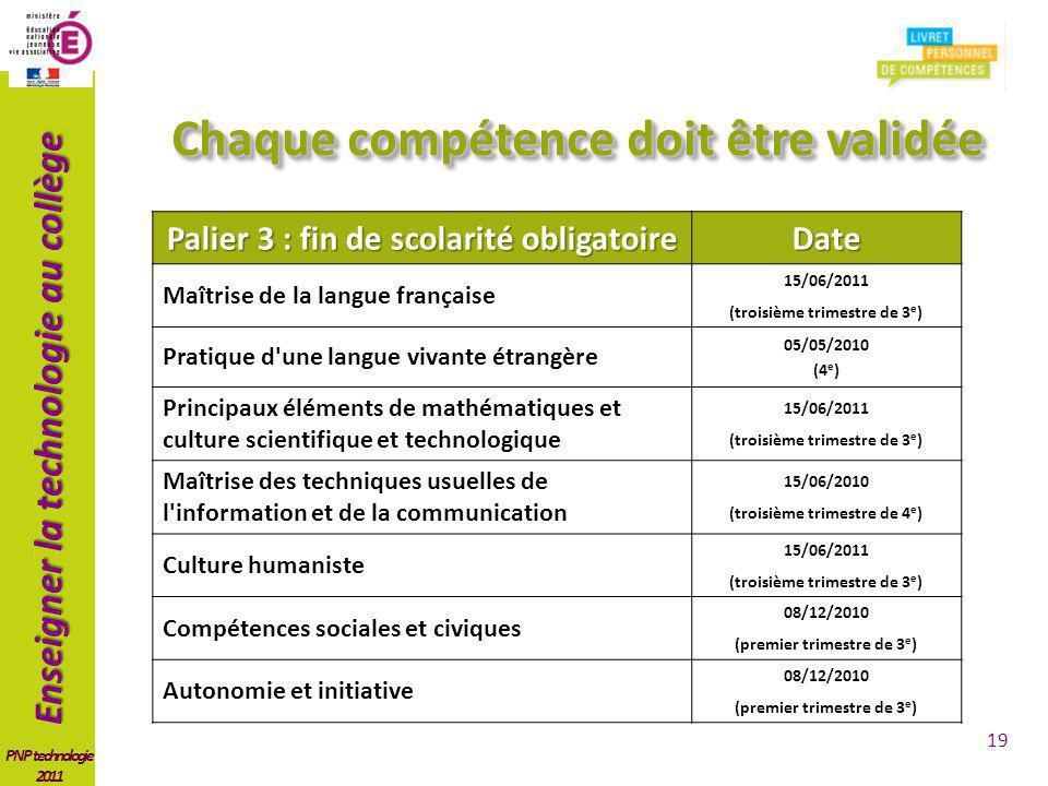 Enseigner la technologie au collège PNP technologie 2011 Palier 3 : fin de scolarité obligatoire Date Maîtrise de la langue française 15/06/2011 (troi