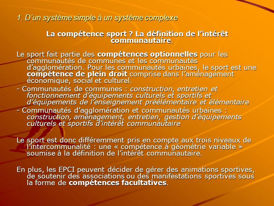 1.Dun système simple à un système complexe La compétence sport .