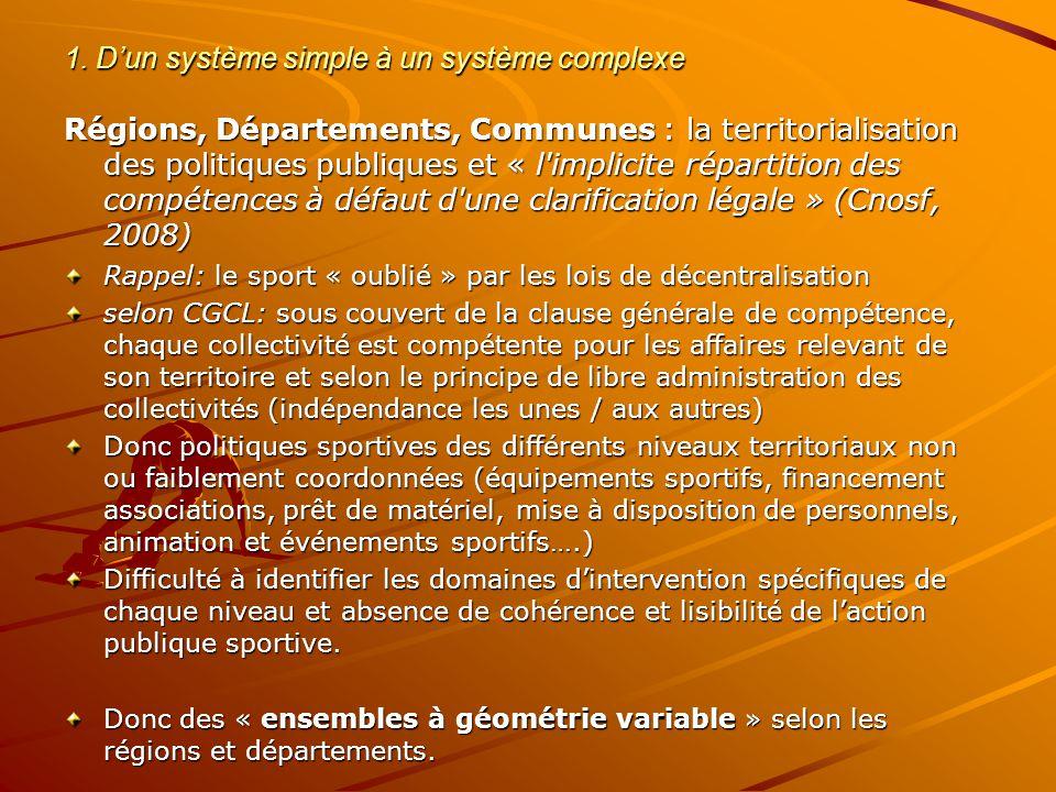 1. Dun système simple à un système complexe Régions, Départements, Communes : la territorialisation des politiques publiques et « l'implicite répartit
