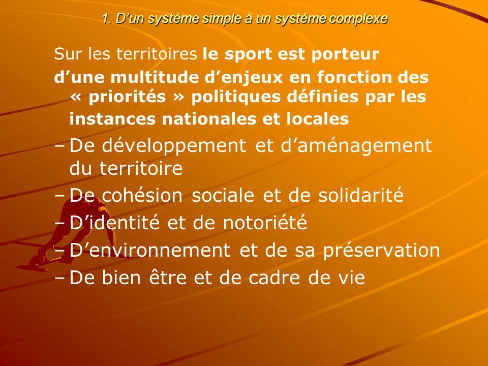1. Dun système simple à un système complexe Sur les territoires le sport est porteur dune multitude denjeux en fonction des « priorités » politiques d