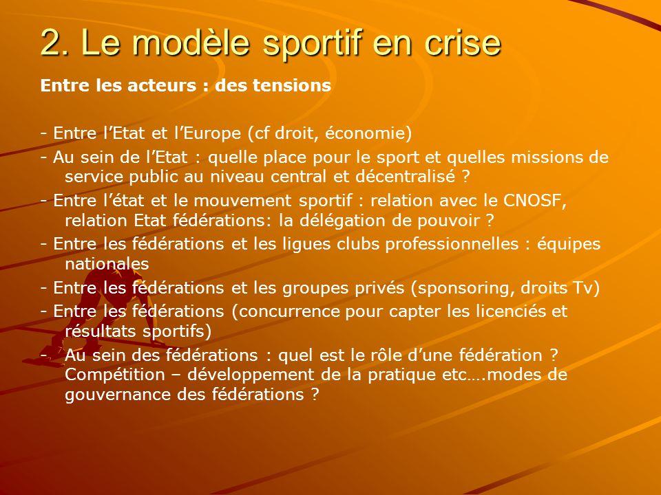 2. Le modèle sportif en crise Entre les acteurs : des tensions - Entre lEtat et lEurope (cf droit, économie) - Au sein de lEtat : quelle place pour le
