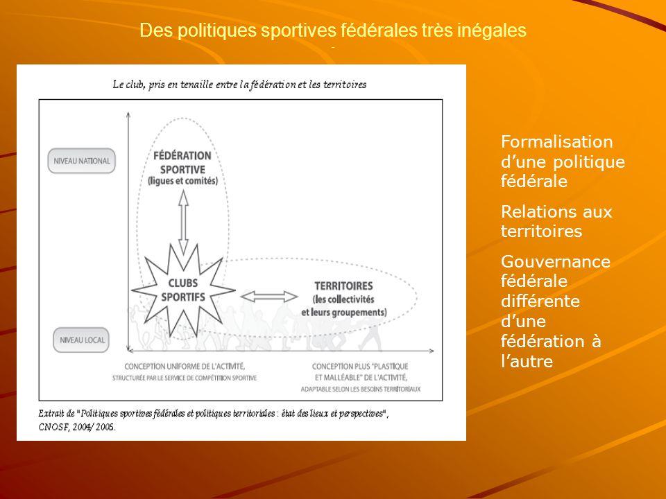 Des politiques sportives fédérales très inégales - Formalisation dune politique fédérale Relations aux territoires Gouvernance fédérale différente dune fédération à lautre