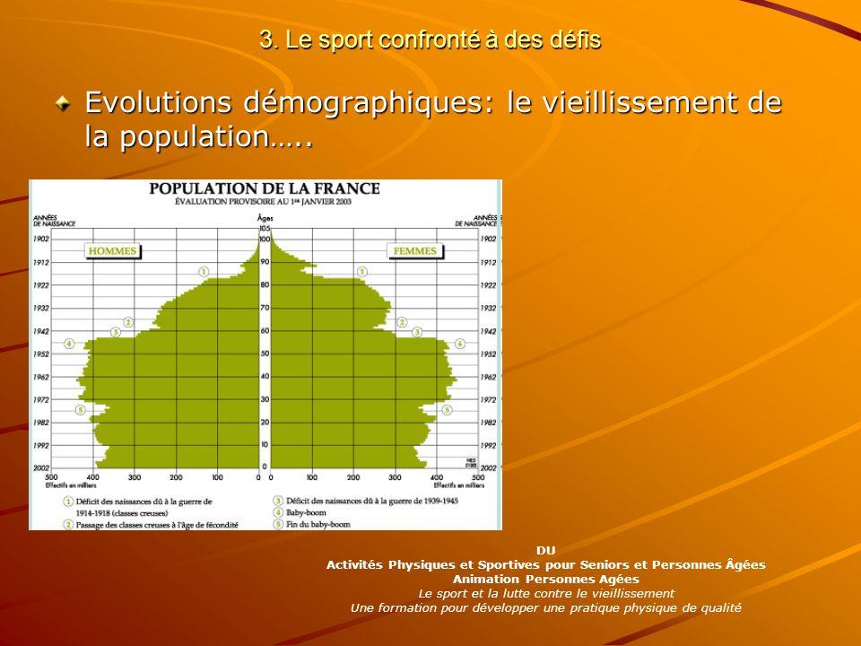 3.Le sport confronté à des défis Evolutions démographiques: le vieillissement de la population…..