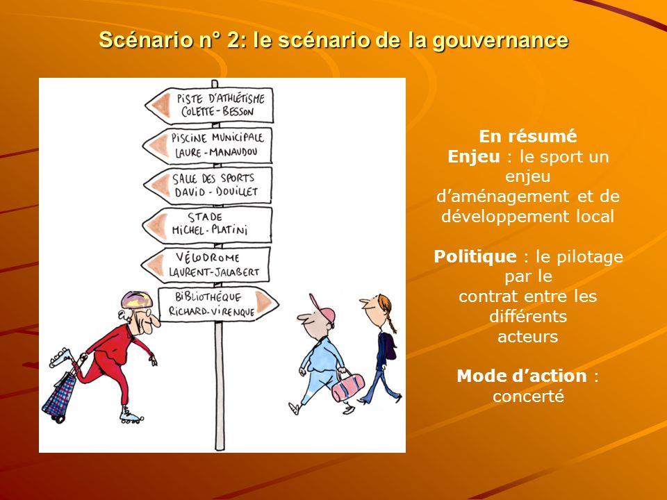 Scénario n° 2: le scénario de la gouvernance En résumé Enjeu : le sport un enjeu daménagement et de développement local Politique : le pilotage par le contrat entre les différents acteurs Mode daction : concerté