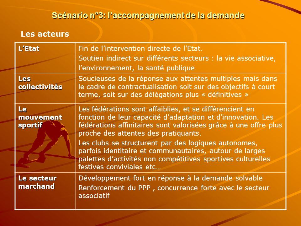 Scénario n°3: laccompagnement de la demande LEtatFin de lintervention directe de lEtat.