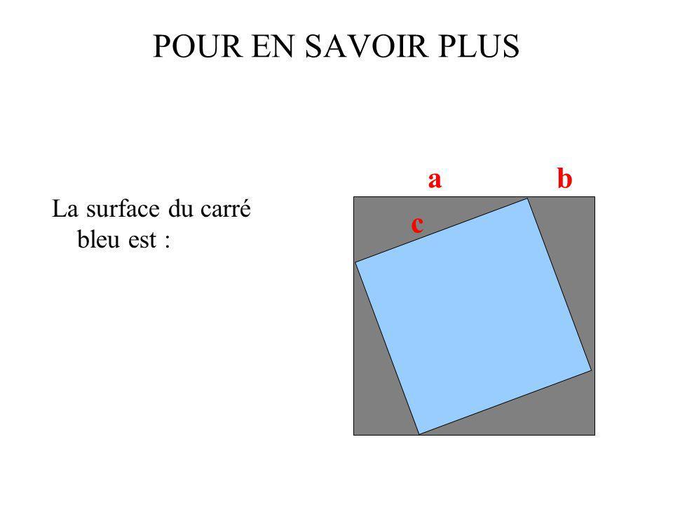 La surface du carré bleu est : ab c
