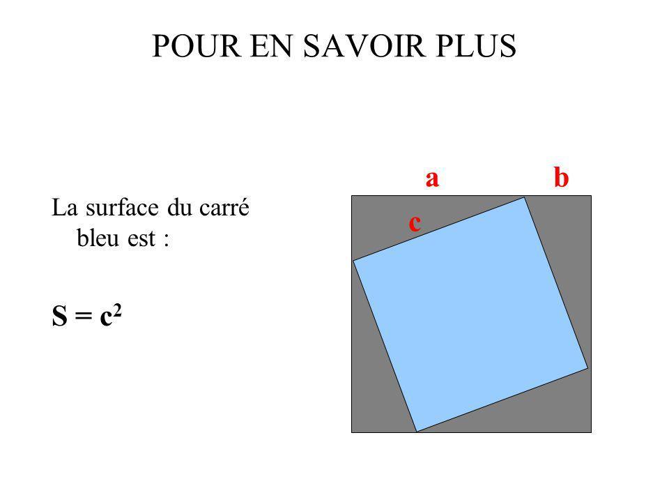 La surface du carré bleu est : S = c 2 ab c