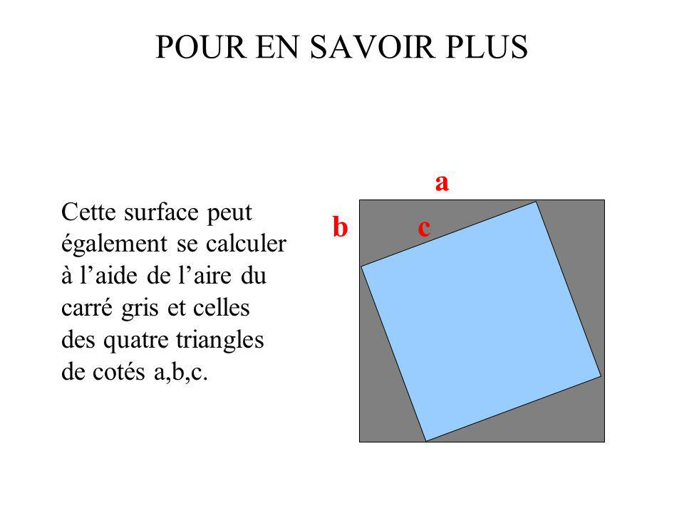 POUR EN SAVOIR PLUS Cette surface peut également se calculer à laide de laire du carré gris et celles des quatre triangles de cotés a,b,c.