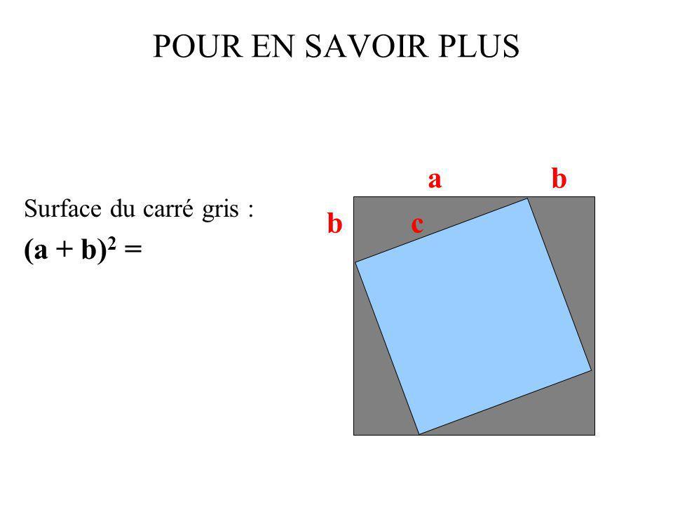 Surface du carré gris : (a + b) 2 = a bc b