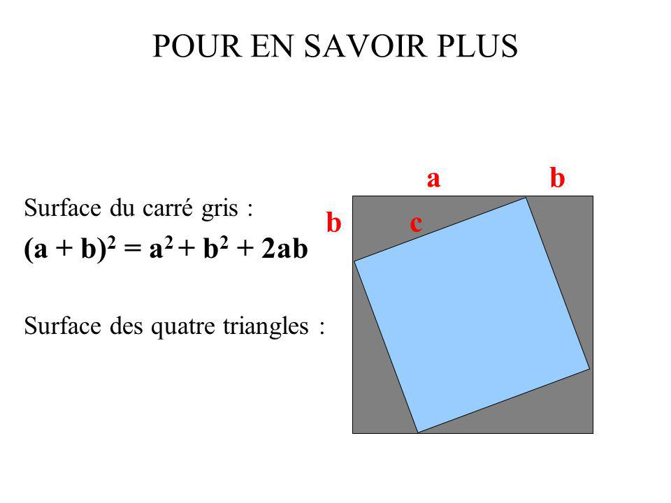 POUR EN SAVOIR PLUS Surface du carré gris : (a + b) 2 = a 2 + b 2 + 2ab Surface des quatre triangles : a bc b