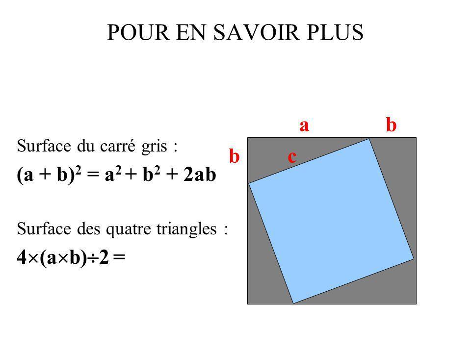 POUR EN SAVOIR PLUS Surface du carré gris : (a + b) 2 = a 2 + b 2 + 2ab Surface des quatre triangles : 4 (a b) 2 = a bc b