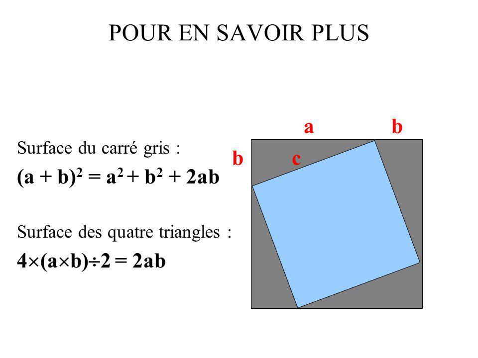 POUR EN SAVOIR PLUS Surface du carré gris : (a + b) 2 = a 2 + b 2 + 2ab Surface des quatre triangles : 4 (a b) 2 = 2ab a bc b