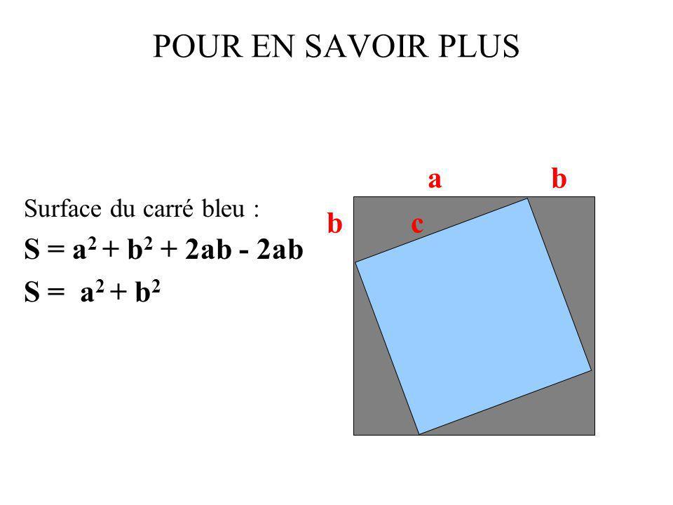 POUR EN SAVOIR PLUS Surface du carré bleu : S = a 2 + b 2 + 2ab - 2ab S = a 2 + b 2 a bc b