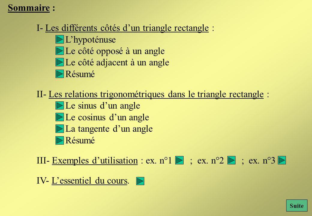 Sommaire : I- Les différents côtés dun triangle rectangle : Lhypoténuse Le côté opposé à un angle Le côté adjacent à un angle Résumé II- Les relations trigonométriques dans le triangle rectangle : Le sinus dun angle Le cosinus dun angle La tangente dun angle Résumé III- Exemples dutilisation : ex.