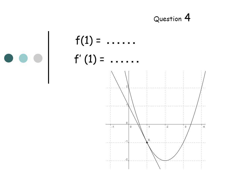 Soit Calculez le coefficient directeur de la tangente au point dabscisse 1 Question 5