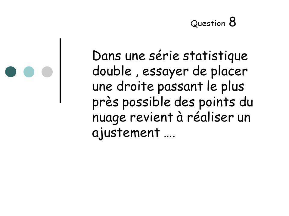 Dans une série statistique double, essayer de placer une droite passant le plus près possible des points du nuage revient à réaliser un ajustement ….