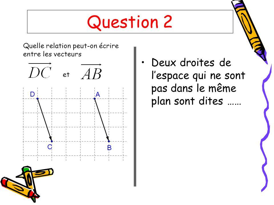 Question 2 Deux droites de lespace qui ne sont pas dans le même plan sont dites …… Quelle relation peut-on écrire entre les vecteurs et